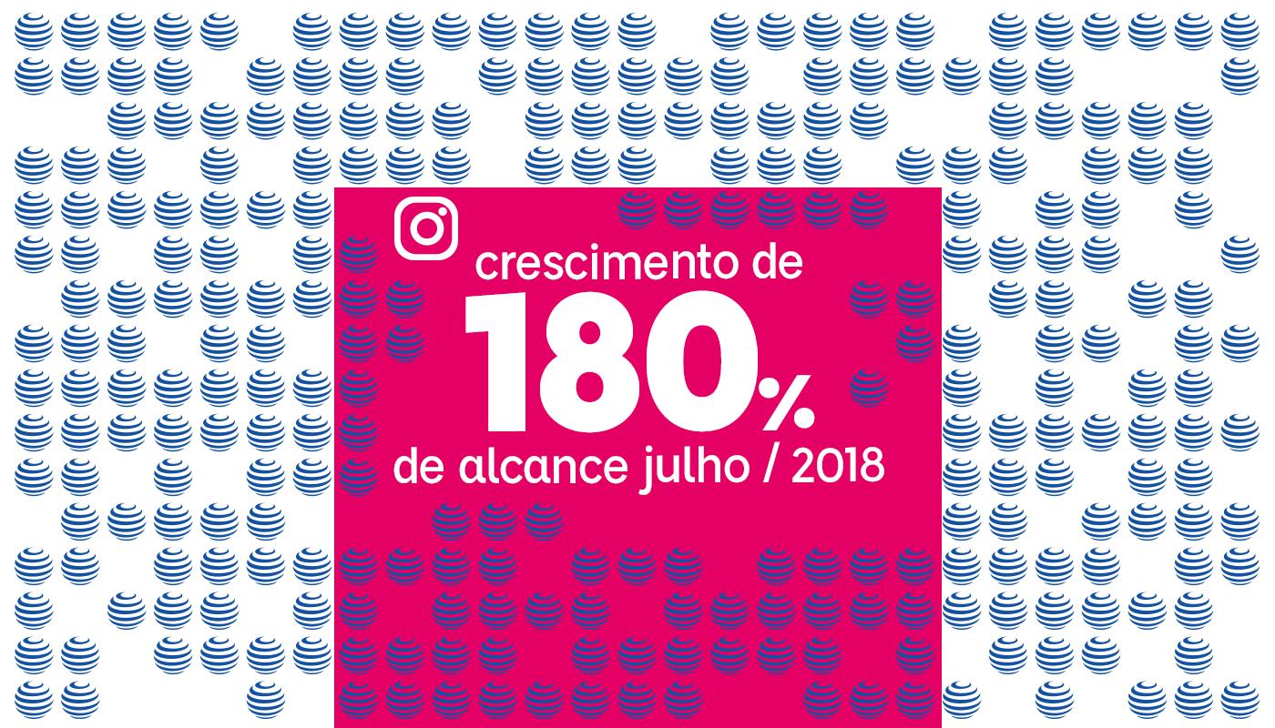 Novo Mundo Instagram